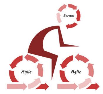 Agile e Scrum per migliorare l'Organizzazione Aziendale